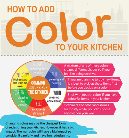 How-to-Add-Color-to-Your-Kitchen-01