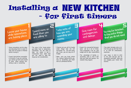Installing-a-New-Kitchen---For-First-Timers-01
