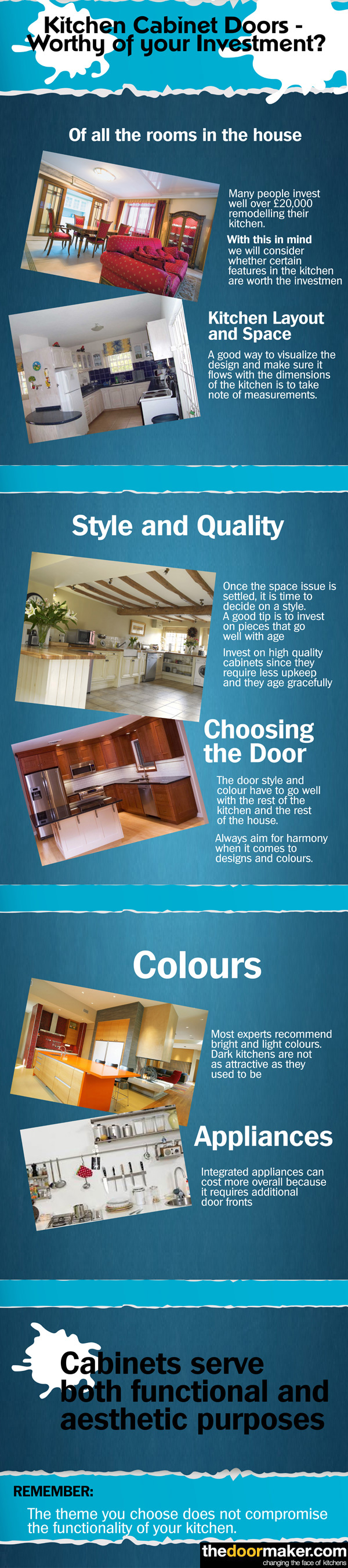Kitchen Cabinet Doors - Worthy of your Investment - TheDoormaker