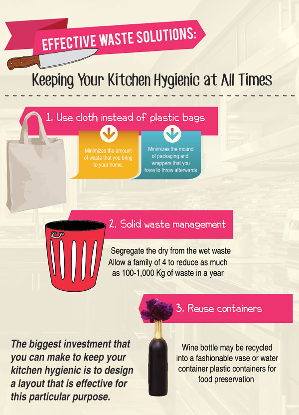 Keeping-Your-Kitchen-Hygienic-at-All-Times-01