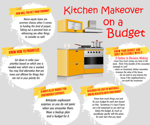 Kitchen-Makeover-on-a-Budget-01