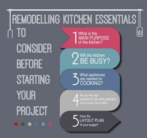 Remodelling-Kitchen-Essentials-to-Consider-Before-Starting-Your-Project-01