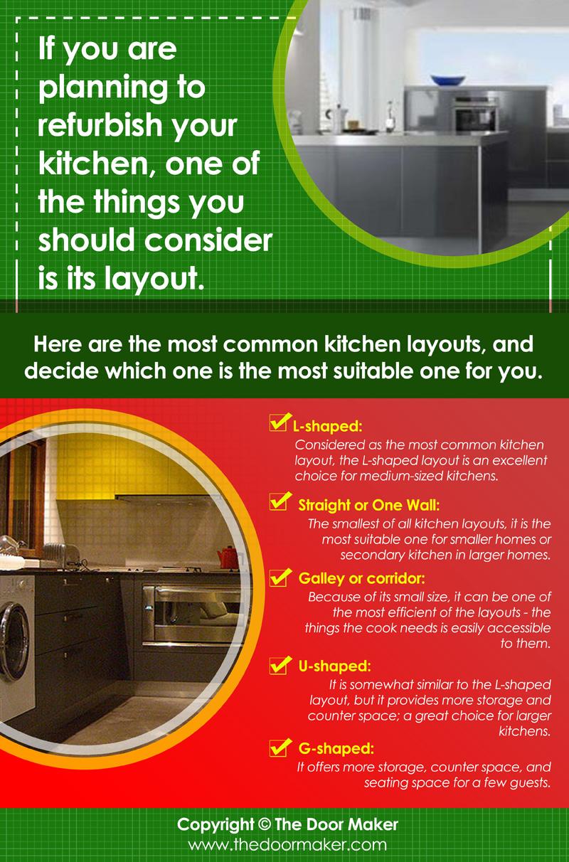kitchen_layouts_aug3